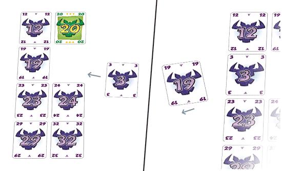 Carte plus faible